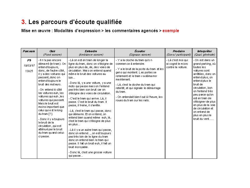 3. Les parcours d'écoute qualifiée Mise en œuvre : Modalités d'expression > les commentaires agencés > exemple