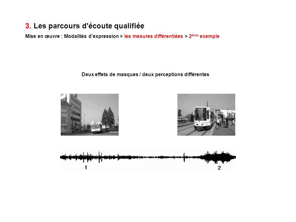 3. Les parcours d'écoute qualifiée Mise en œuvre : Modalités d'expression > les mesures différentiées > 2 ème exemple Deux effets de masques / deux pe