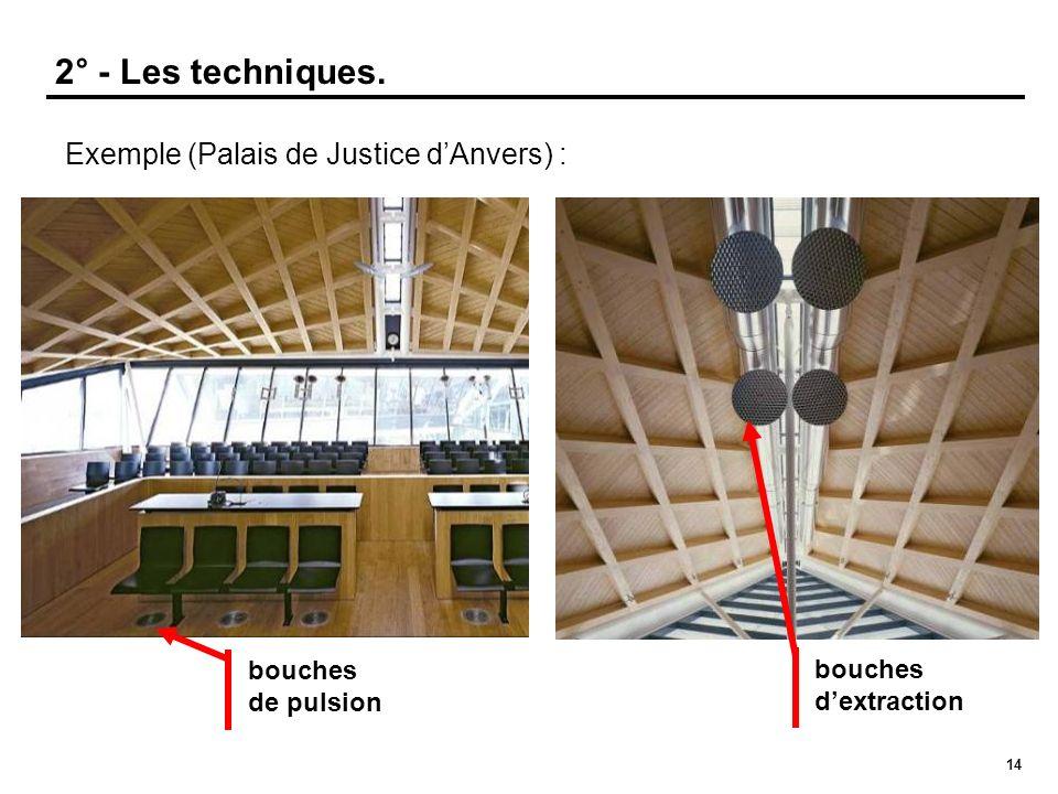 14 Exemple (Palais de Justice dAnvers) : 2° - Les techniques. bouches de pulsion bouches dextraction