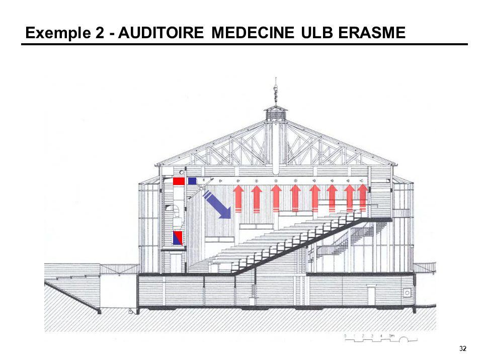 32 Exemple 2 - AUDITOIRE MEDECINE ULB ERASME