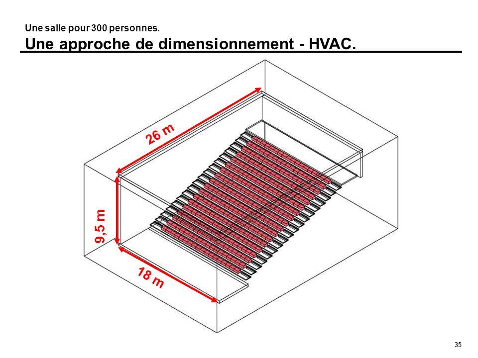 35 Une salle pour 300 personnes. Une approche de dimensionnement - HVAC. 26 m 9,5 m 18 m