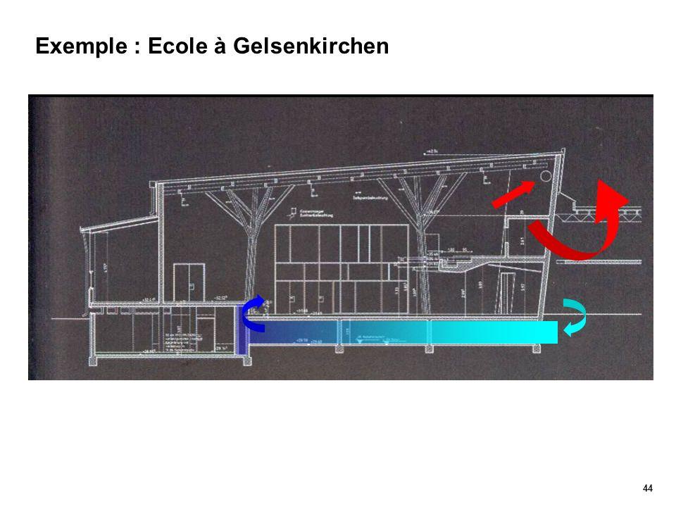 44 Exemple : Ecole à Gelsenkirchen