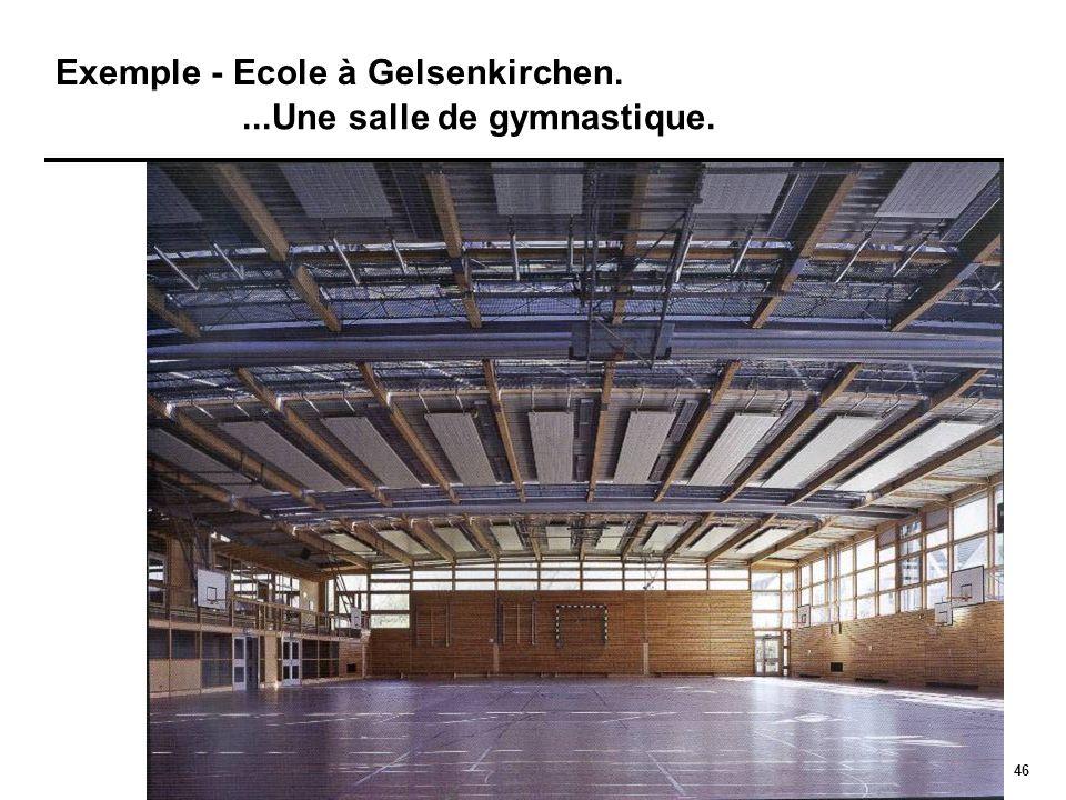 46 Exemple - Ecole à Gelsenkirchen....Une salle de gymnastique.