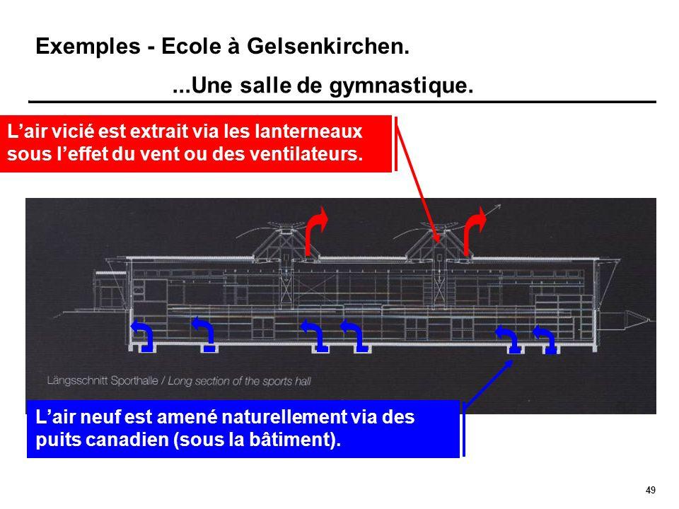 49 Exemples - Ecole à Gelsenkirchen....Une salle de gymnastique. Lair neuf est amené naturellement via des puits canadien (sous la bâtiment). Lair vic
