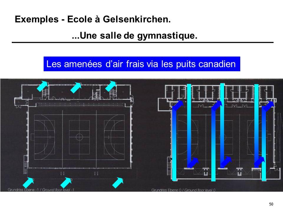 50 Exemples - Ecole à Gelsenkirchen....Une salle de gymnastique. Les amenées dair frais via les puits canadien