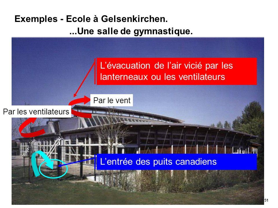51 Par le vent Par les ventilateurs Exemples - Ecole à Gelsenkirchen....Une salle de gymnastique. Lentrée des puits canadiens Lévacuation de lair vici