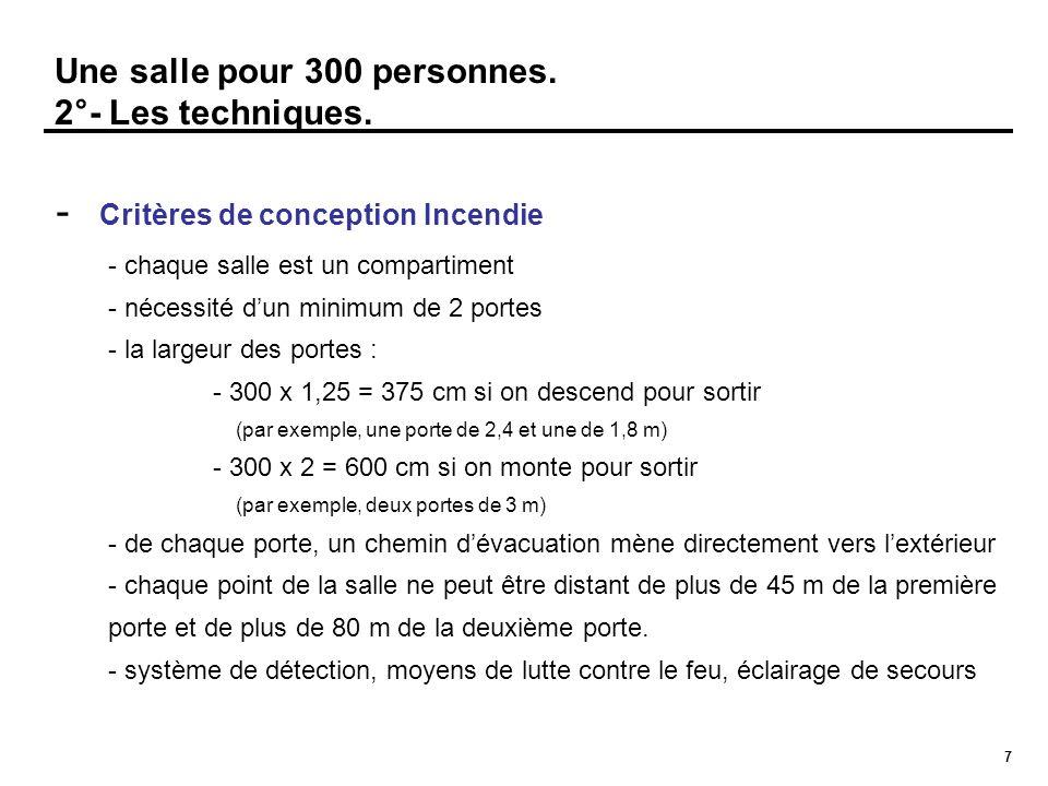 8 1° Vu la densité doccupation (1,2 m²/personne), le débit de ventilation hygiénique est important : sur base de 30 m³/h.personne, on apportera 25 m³ dair neuf par h et m².