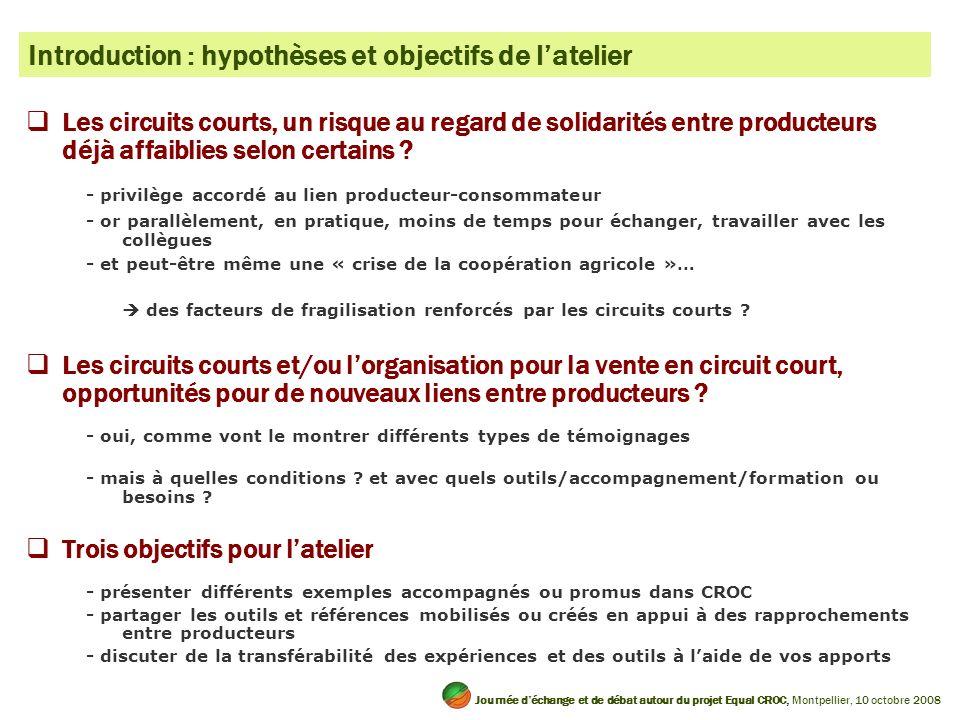Introduction : hypothèses et objectifs de latelier Les circuits courts, un risque au regard de solidarités entre producteurs déjà affaiblies selon cer