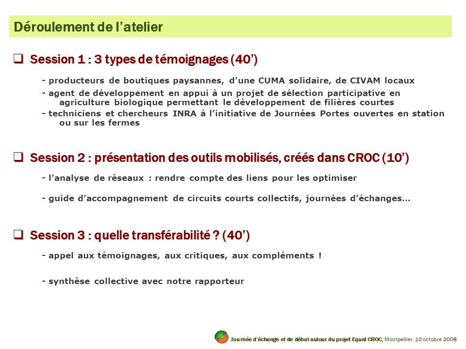 Déroulement de latelier Session 1 : 3 types de témoignages (40) - producteurs de boutiques paysannes, dune CUMA solidaire, de CIVAM locaux - agent de