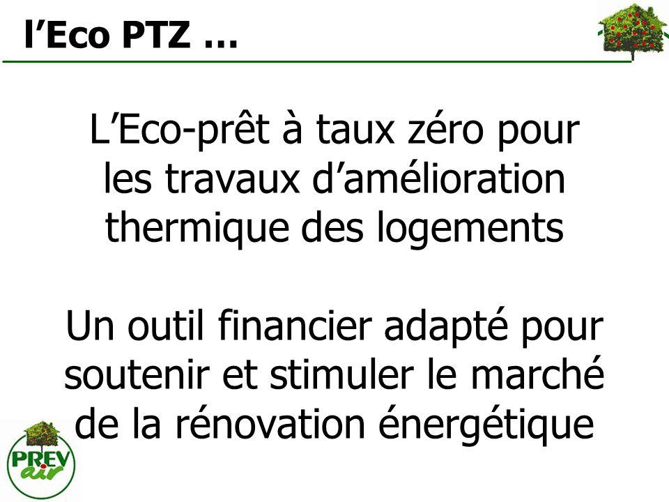 LEco-prêt à taux zéro pour les travaux damélioration thermique des logements Un outil financier adapté pour soutenir et stimuler le marché de la rénov