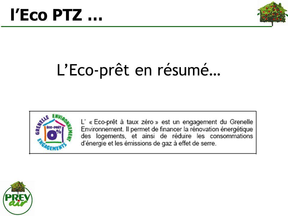 LEco-prêt en résumé… lEco PTZ …