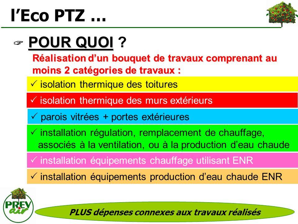 Réalisation dun bouquet de travaux comprenant au moins 2 catégories de travaux : PLUS dépenses connexes aux travaux réalisés lEco PTZ … POUR QUOI POUR