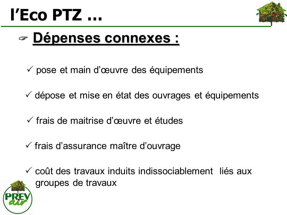 lEco PTZ … Dépenses connexes : pose et main dœuvre des équipements dépose et mise en état des ouvrages et équipements frais de maitrise dœuvre et étud