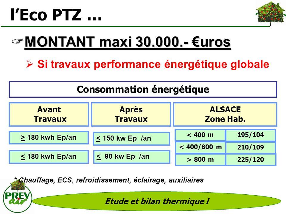 Si travaux performance énergétique globale lEco PTZ … MONTANT maxi 30.000.- uros MONTANT maxi 30.000.- uros Etude et bilan thermique ! > 180 kwh Ep/an