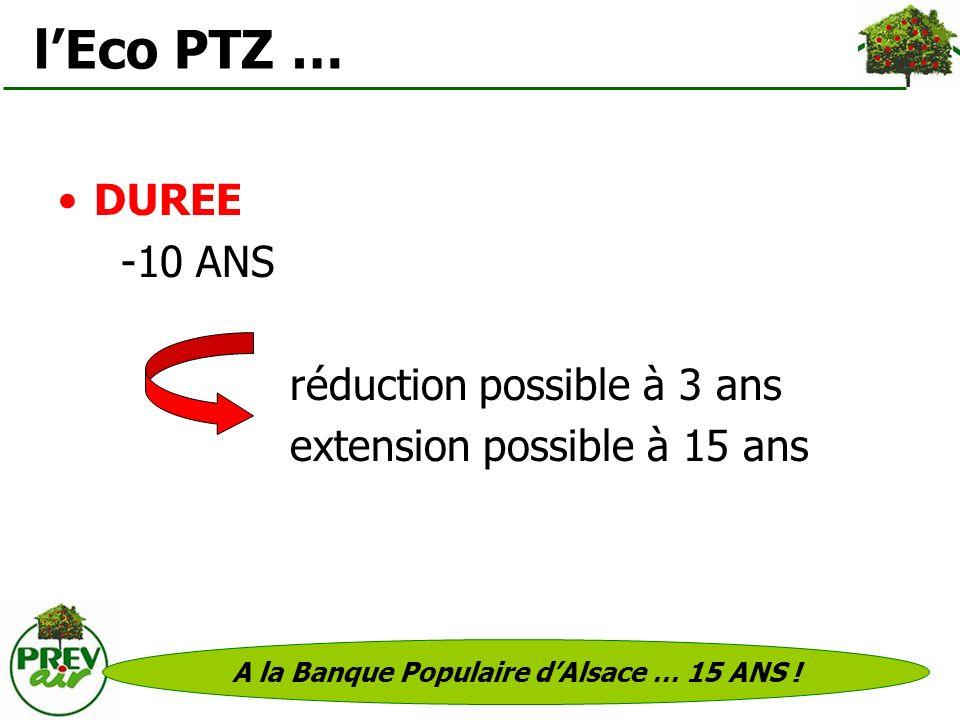 DUREE -10 ANS réduction possible à 3 ans extension possible à 15 ans lEco PTZ … A la Banque Populaire dAlsace … 15 ANS !