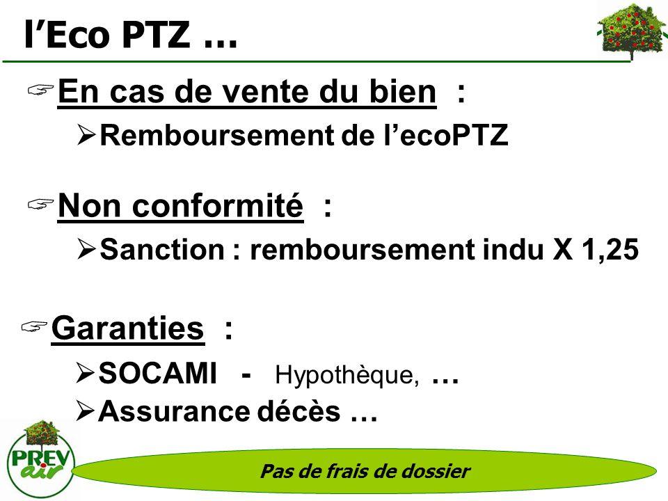 Pas de frais de dossier lEco PTZ … En cas de vente du bien : Remboursement de lecoPTZ Sanction : remboursement indu X 1,25 Non conformité : SOCAMI - H