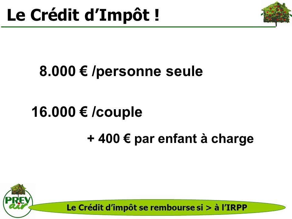 8.000 /personne seule 16.000 /couple + 400 par enfant à charge Le Crédit dimpôt se rembourse si > à lIRPP Le Crédit dImpôt !