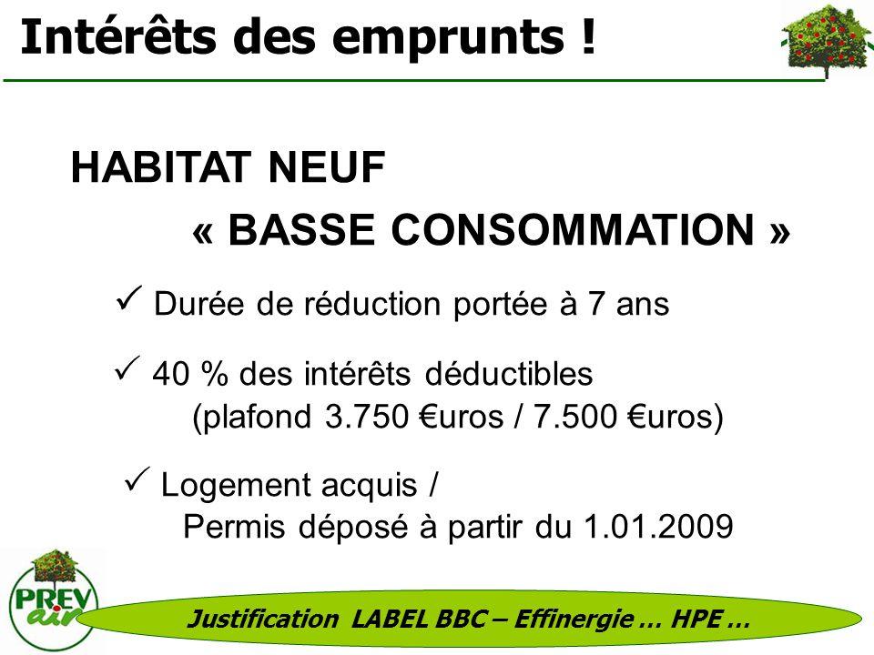 HABITAT NEUF « BASSE CONSOMMATION » Durée de réduction portée à 7 ans 40 % des intérêts déductibles (plafond 3.750 uros / 7.500 uros) Logement acquis
