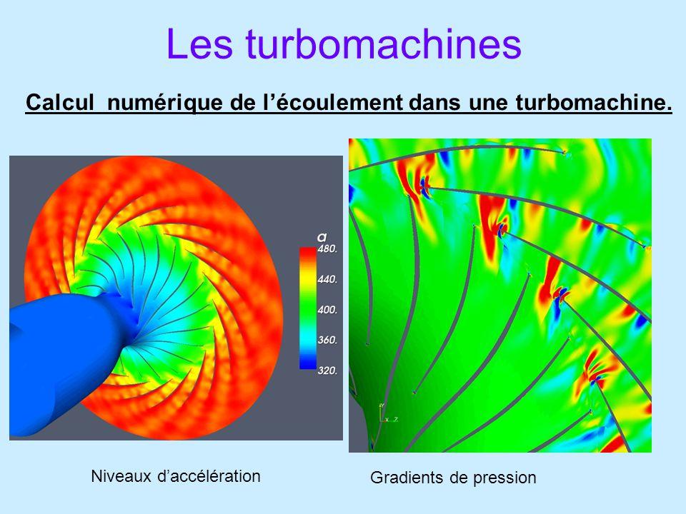 Les turbomachines Calcul numérique de lécoulement dans une turbomachine.