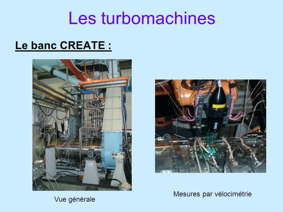 Les turbomachines Le banc CREATE : Vue générale Mesures par vélocimétrie