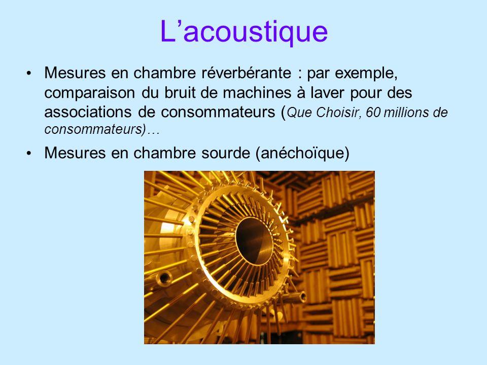 Lacoustique Mesures en chambre réverbérante : par exemple, comparaison du bruit de machines à laver pour des associations de consommateurs ( Que Choisir, 60 millions de consommateurs)… Mesures en chambre sourde (anéchoïque)