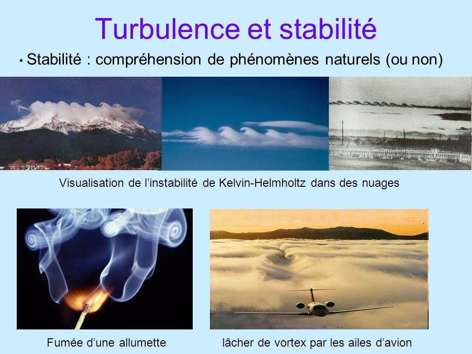 Turbulence et stabilité Visualisation de linstabilité de Kelvin-Helmholtz dans des nuages Stabilité : compréhension de phénomènes naturels (ou non) Fumée dune allumette lâcher de vortex par les ailes davion