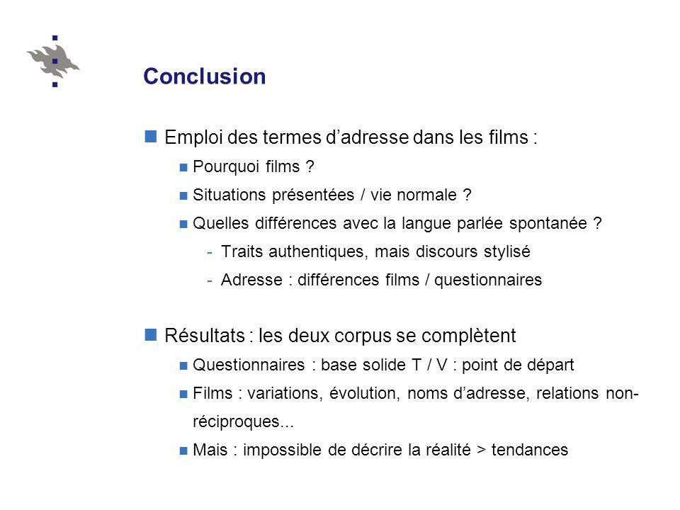 Conclusion Emploi des termes dadresse dans les films : Pourquoi films .