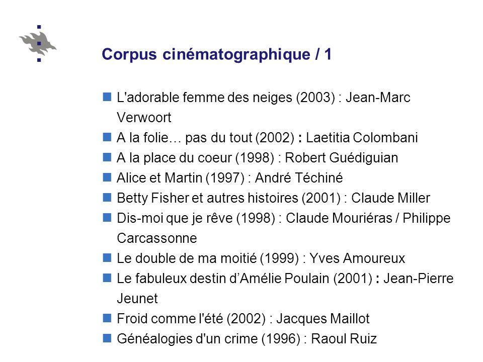 Corpus cinématographique / 1 L adorable femme des neiges (2003) : Jean-Marc Verwoort A la folie… pas du tout (2002) : Laetitia Colombani A la place du coeur (1998) : Robert Guédiguian Alice et Martin (1997) : André Téchiné Betty Fisher et autres histoires (2001) : Claude Miller Dis-moi que je rêve (1998) : Claude Mouriéras / Philippe Carcassonne Le double de ma moitié (1999) : Yves Amoureux Le fabuleux destin dAmélie Poulain (2001) : Jean-Pierre Jeunet Froid comme l été (2002) : Jacques Maillot Généalogies d un crime (1996) : Raoul Ruiz