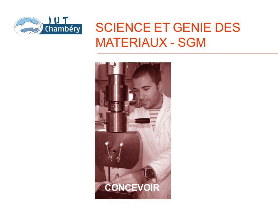 Présentation institutionnelle. IUT de Chambéry. Janvier 2004. Page 1 SCIENCE ET GENIE DES MATERIAUX - SGM CONCEVOIR