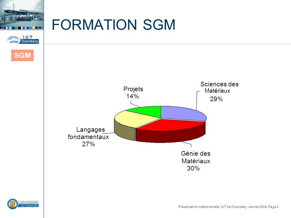 Présentation institutionnelle. IUT de Chambéry. Janvier 2004. Page 2 FORMATION SGM Sciences des Matériaux 29% Génie des Matériaux 30% Langages fondame