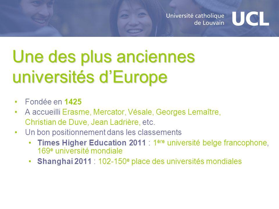 Une des plus anciennes universités dEurope Fondée en 1425 A accueilli Erasme, Mercator, Vésale, Georges Lemaître, Christian de Duve, Jean Ladrière, et