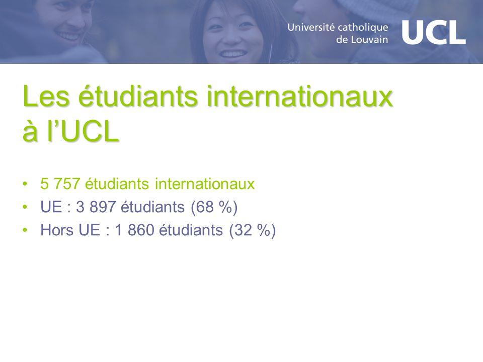 Les étudiants internationaux à lUCL 5 757 étudiants internationaux UE : 3 897 étudiants (68 %) Hors UE : 1 860 étudiants (32 %)