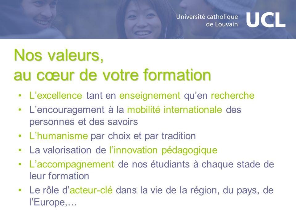Nos valeurs, au cœur de votre formation Lexcellence tant en enseignement quen recherche Lencouragement à la mobilité internationale des personnes et d