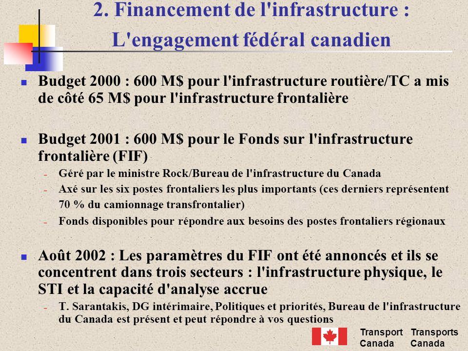Transport Canada Transports Canada 2. Financement de l'infrastructure : L'engagement fédéral canadien Budget 2000 : 600 M$ pour l'infrastructure routi