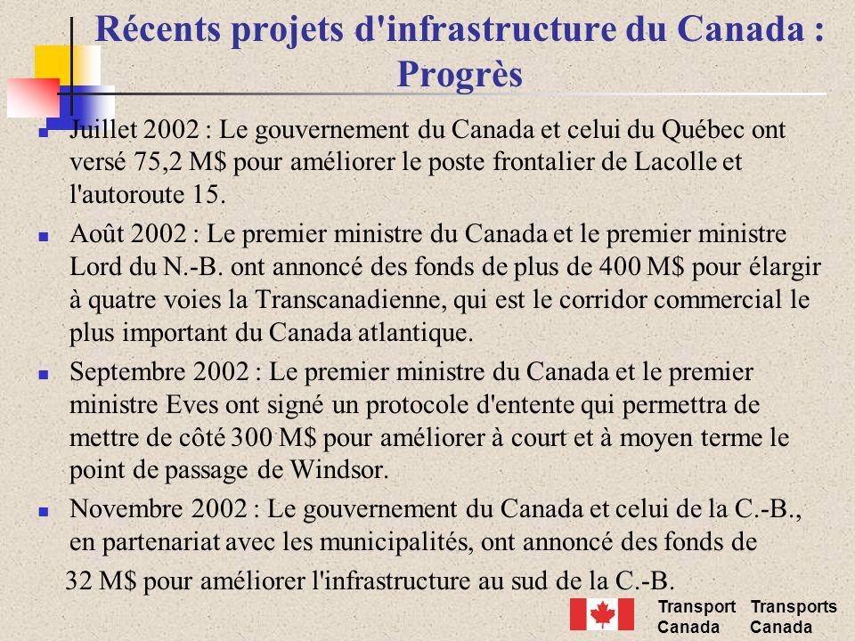 Transport Canada Transports Canada Récents projets d infrastructure du Canada : Progrès Juillet 2002 : Le gouvernement du Canada et celui du Québec ont versé 75,2 M$ pour améliorer le poste frontalier de Lacolle et l autoroute 15.
