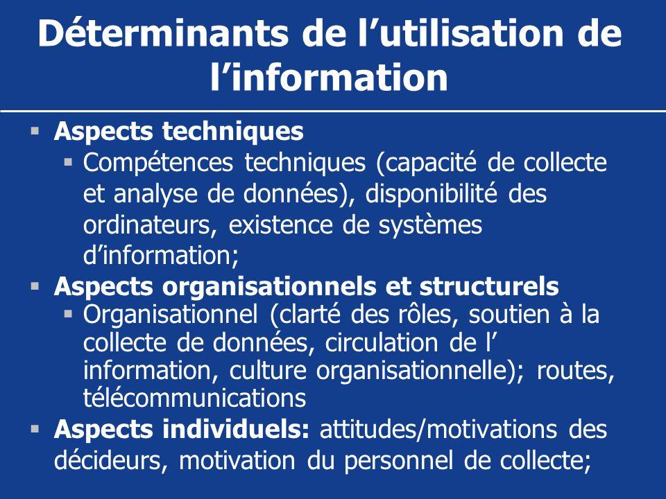 Déterminants de lutilisation de linformation Aspects techniques Compétences techniques (capacité de collecte et analyse de données), disponibilité des