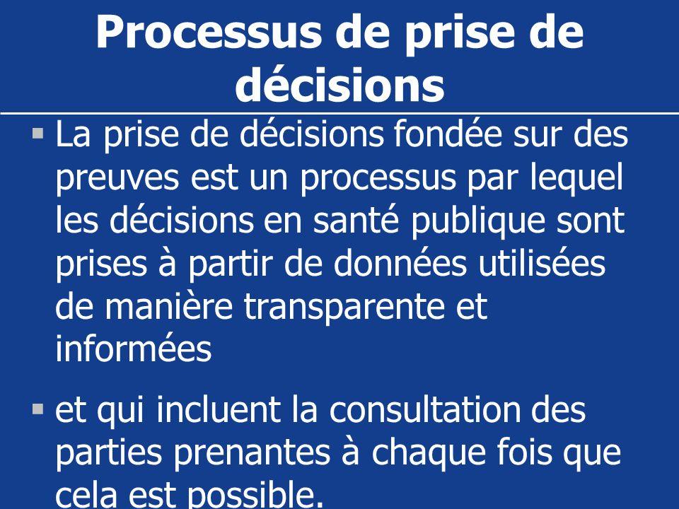 Processus de prise de décisions La prise de décisions fondée sur des preuves est un processus par lequel les décisions en santé publique sont prises à