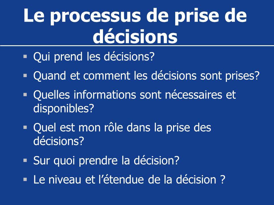 Qui prend les décisions? Quand et comment les décisions sont prises? Quelles informations sont nécessaires et disponibles? Quel est mon rôle dans la p