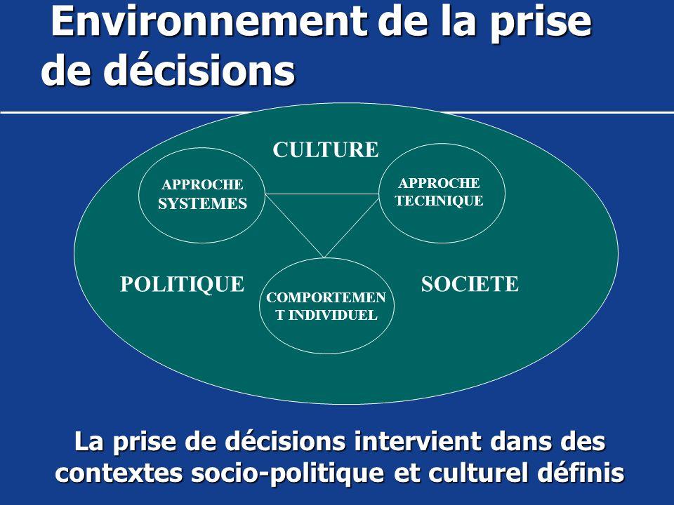 Environnement de la prise de décisions Environnement de la prise de décisions APPROCHE SYSTEMES APPROCHE TECHNIQUE COMPORTEMEN T INDIVIDUEL POLITIQUE