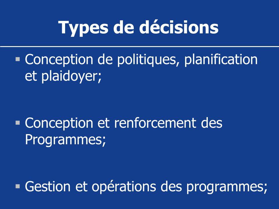 Types de décisions Conception de politiques, planification et plaidoyer; Conception et renforcement des Programmes; Gestion et opérations des programm