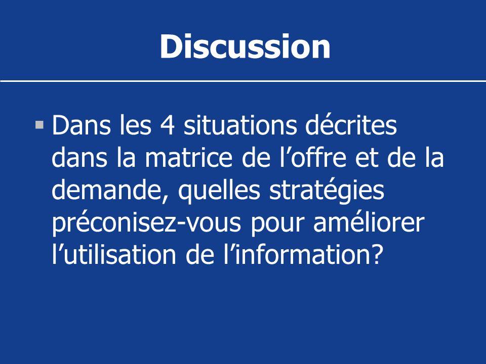 Discussion Dans les 4 situations décrites dans la matrice de loffre et de la demande, quelles stratégies préconisez-vous pour améliorer lutilisation d