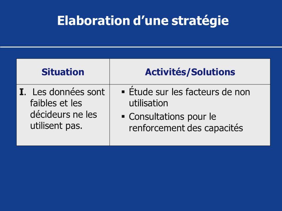 Elaboration dune stratégie SituationActivités/Solutions I. Les données sont faibles et les décideurs ne les utilisent pas. Étude sur les facteurs de n