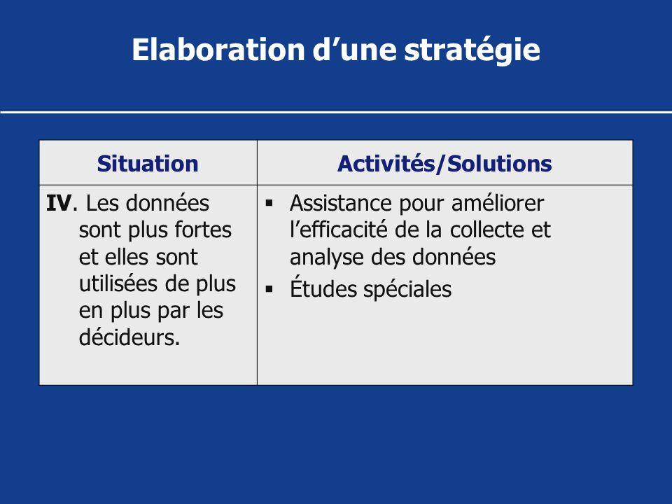 SituationActivités/Solutions IV. Les données sont plus fortes et elles sont utilisées de plus en plus par les décideurs. Assistance pour améliorer lef