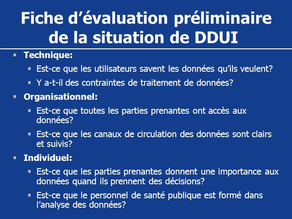 Identification dopportunités stratégiques Ce sont des portes dentrée en DDUI: Engagement des parties prenantes; Calendrier des décisions ou plan dutilisation des données; Cartographie de lutilisation de linformation;