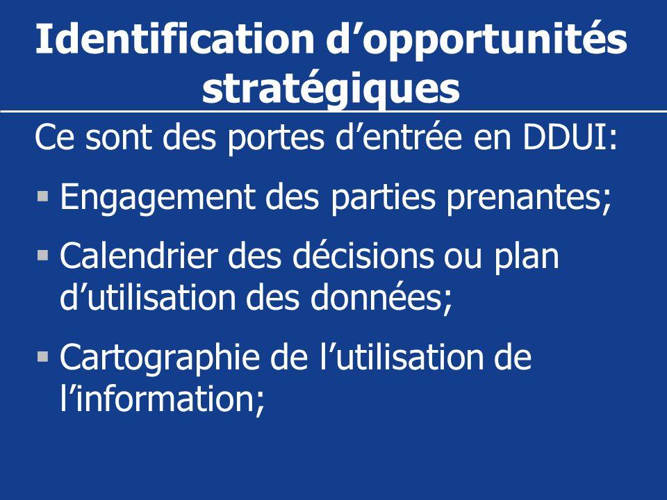 Identification dopportunités stratégiques Ce sont des portes dentrée en DDUI: Engagement des parties prenantes; Calendrier des décisions ou plan dutil