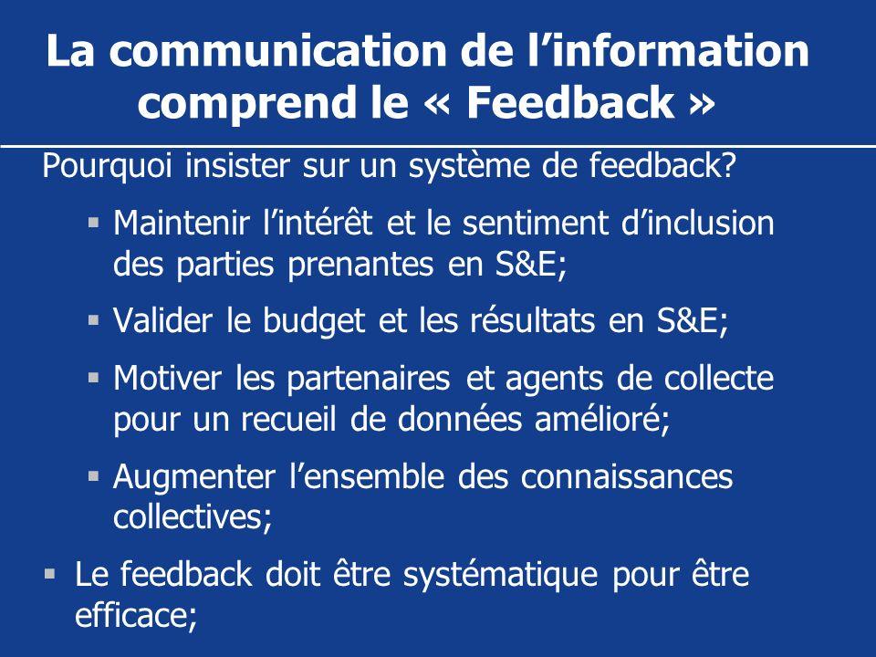 La communication de linformation comprend le « Feedback » Pourquoi insister sur un système de feedback? Maintenir lintérêt et le sentiment dinclusion