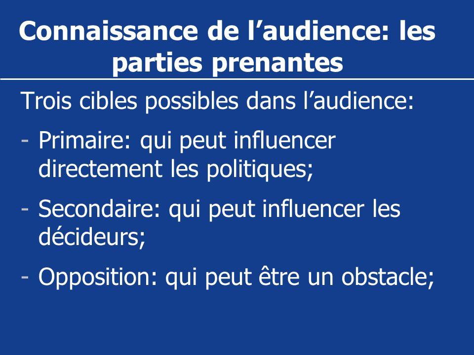 Connaissance de laudience: les parties prenantes Trois cibles possibles dans laudience: -Primaire: qui peut influencer directement les politiques; -Se