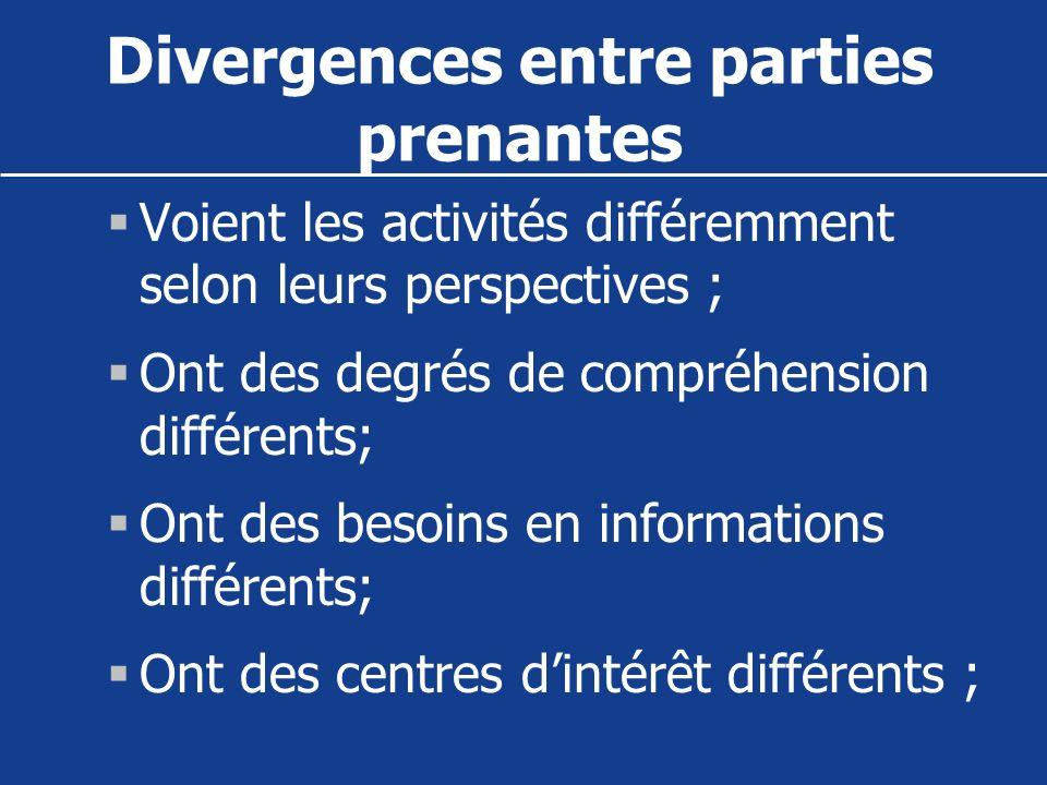 Divergences entre parties prenantes Voient les activités différemment selon leurs perspectives ; Ont des degrés de compréhension différents; Ont des b