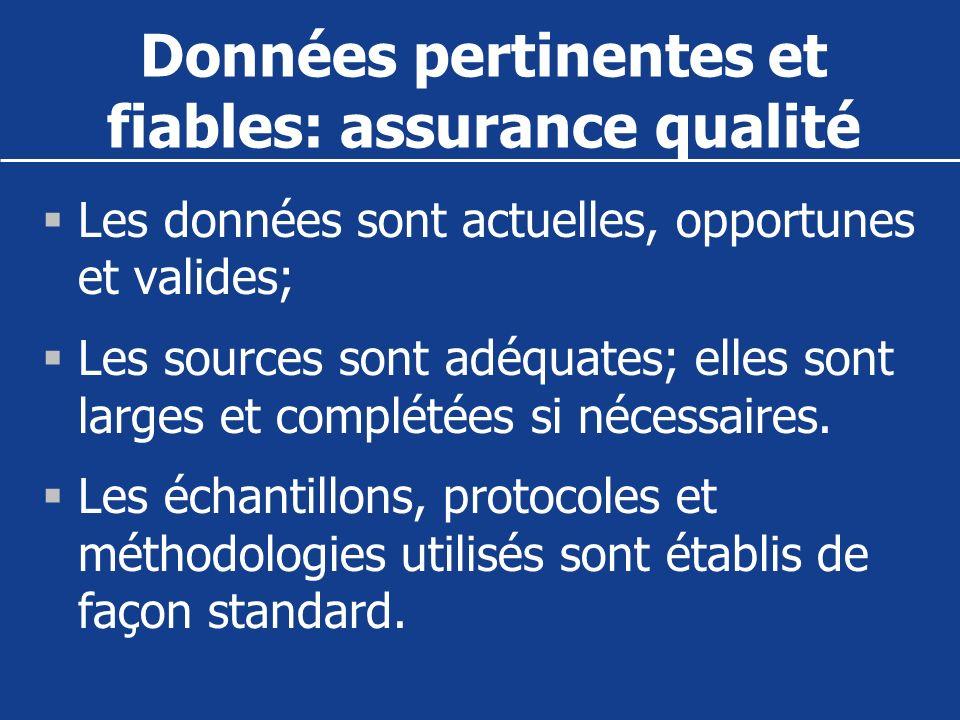 Données pertinentes et fiables: assurance qualité Les données sont actuelles, opportunes et valides; Les sources sont adéquates; elles sont larges et