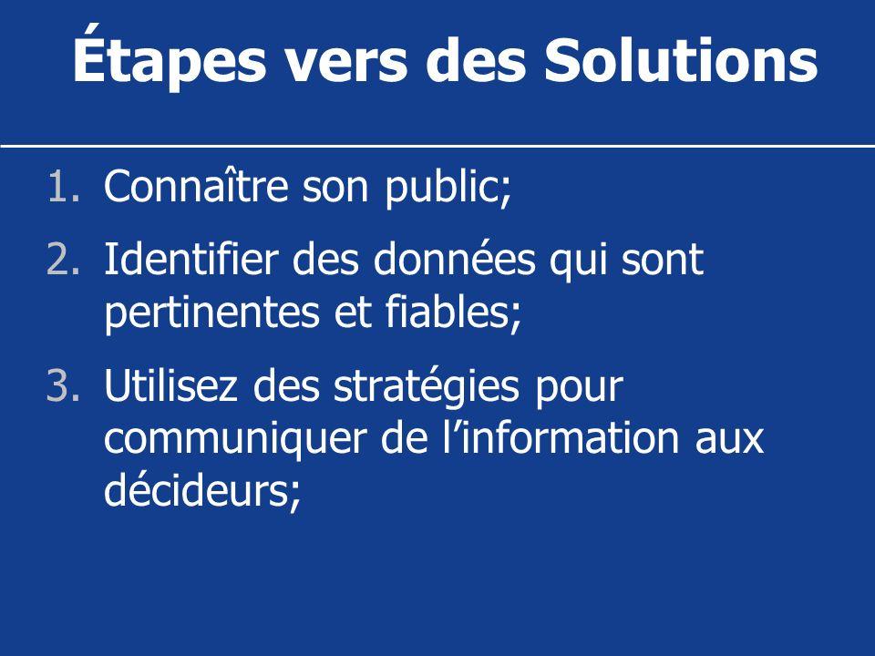 Étapes vers des Solutions 1.Connaître son public; 2.Identifier des données qui sont pertinentes et fiables; 3.Utilisez des stratégies pour communiquer